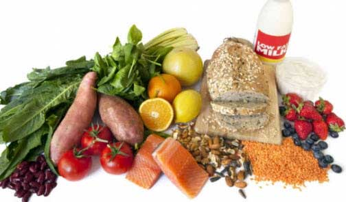 Eat Foods Low in Glycemic Index