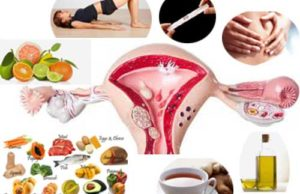 Natural Ways to Unblock Fallopian Tube