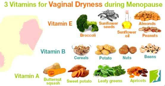 Treating vaginal dryness