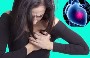 Chest Pain- Causes, Symptoms, Diagnosis and Treatment