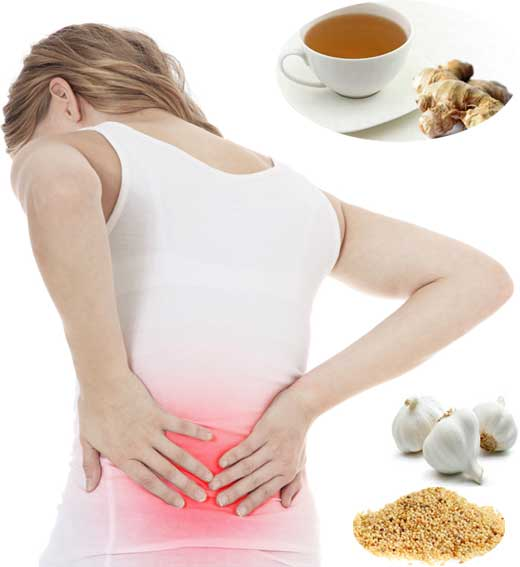 Home Remedies to Relieve Back Pain