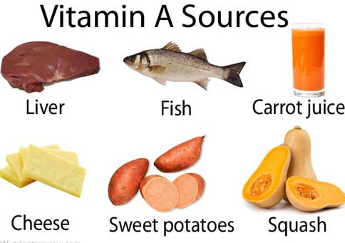 A few sources of vitamin D