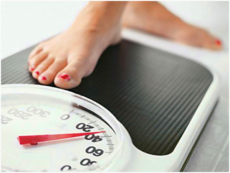 Weight Loss Tools for Weight Management