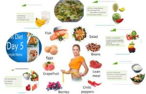 How to Reduce Weight Loss