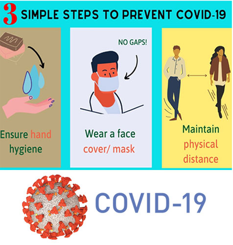 Simple 3 Prevention For Covid-19