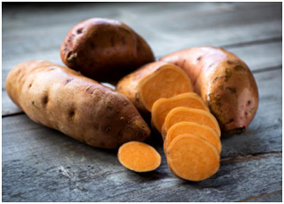 Sweet potatoes contains beta-carotene that helps in fighting off the aging signs
